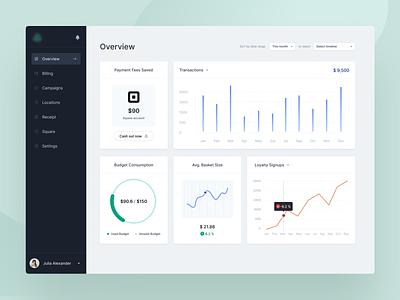 Merchant dashboard web bank app squareup merchant dashboard merchant banking dashboard banking bank dashboard dash square ux ui design minimal