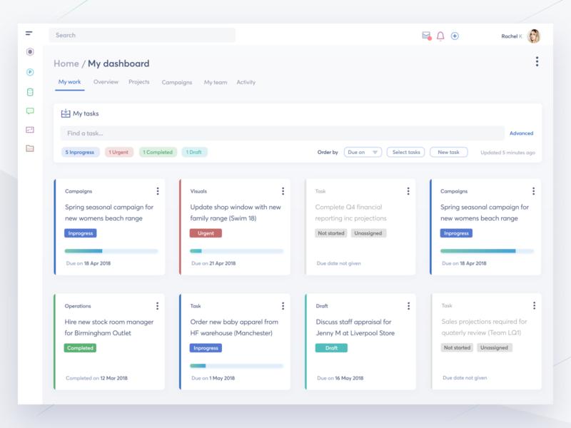Retail tasks dashboard