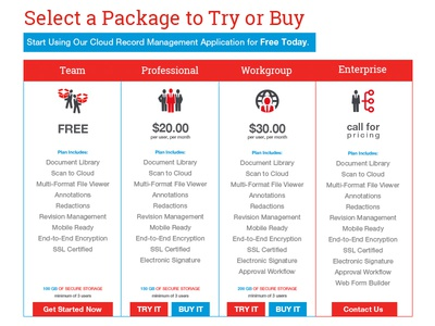 Staples Mini Website Table Packages