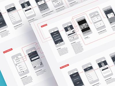 iphone app - UX Flow cinema sketch flow blueprint illustrator process ios ux movie iphone app kickpush