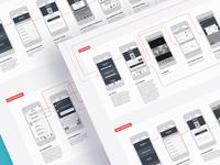 iphone app - UX Flow