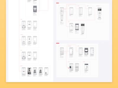 iOS game - UX blueprints apple ui design designer mobile wireframes wireframe app iphone ios blueprints ux