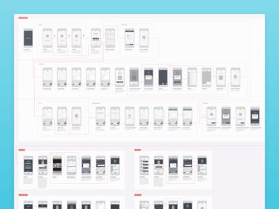 iOS social network - UX blueprints ux blue ios iphone app wireframe wireframes mobile designer design ui apple