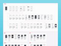 iOS social network - UX blueprints