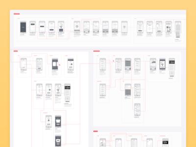 iOS game - UX blueprints designer apple ui design game mobile wireframe app iphone ios blueprints ux
