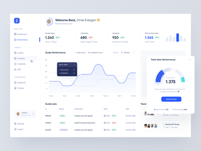 Userguiding Dashboard charts statistic minimal interface web app ux white clean saas onboard onboarding web dashboard card dashboard charts dashboard ui cards application app