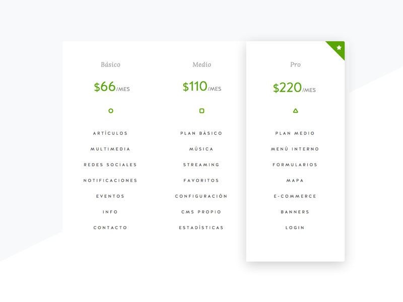 Plans – Price Table product plans layout interface table price
