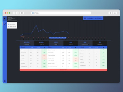 💰Marketing UI analytics big data ui merketing metrics