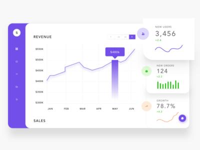 E-commerce AdminDashboard - UI