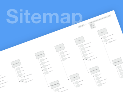 Retail Sitemap content hierachy simple information architecture ia sitemap