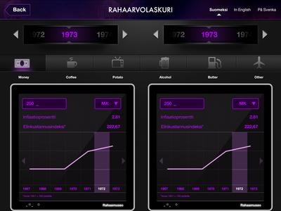 Money value converter,  game UI