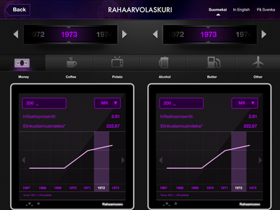 Money value converter,  game UI bloomberg terminal screen game for ipad user interface gameui money value converter museum skeuomorphism retro