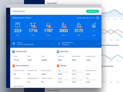 Fitness Program App: Dashboard