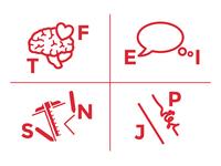 MBTI Icons
