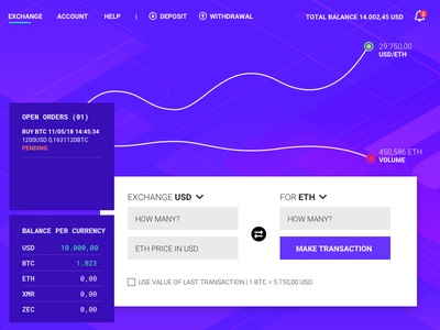 Crypto Exchange study ethereum bitcoin interface broker exchange money dollar usd currency cryptocurrency cripto