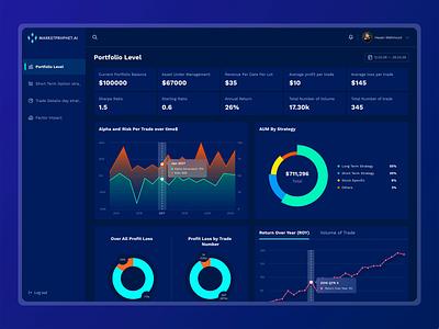 MarketProphet Dashboard animatedgif ai dashboard dark dashboard ui interaction video line chart ui table chart illustration ui ux trading app dashboard