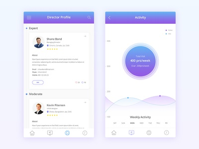 Profile and Activity screen ux ui app mobile page landing ios employee directory appscreen