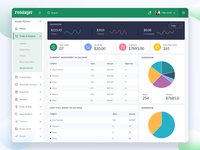 Foodager Dashboard