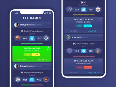 Interface For Sports Tipping App