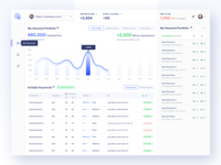 Keyword Analytic Dashboard v1