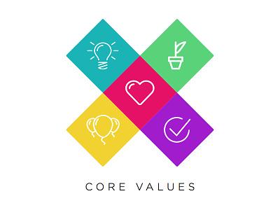 Core Values core value lawline
