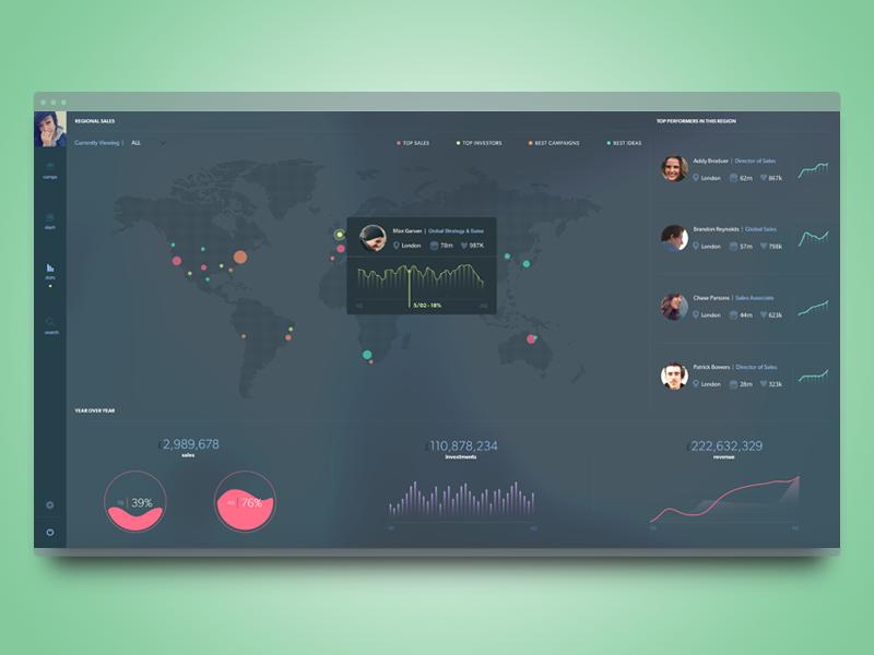 B2B Dashboard landing page color dark graphs app analytics widget dashboard mobile web ux ui