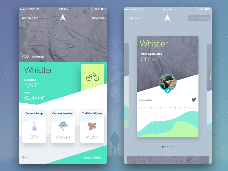 Zwerver Adventure App graphs maps navigation gps android ios minimalist material design cards ux ui mobile