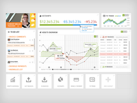 Commercial Dashboard