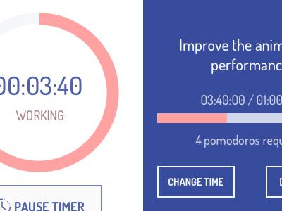 Paskman - Pomodoro based task manager ui ux tablet app productivity tasks pomodoro