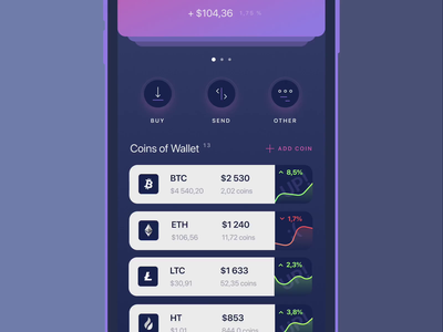 Crypto Wallet animation user interface animation adobe after effects crypto wallet app animation app concept user experience design user interface design wallet app wallets interface design crypto exchange