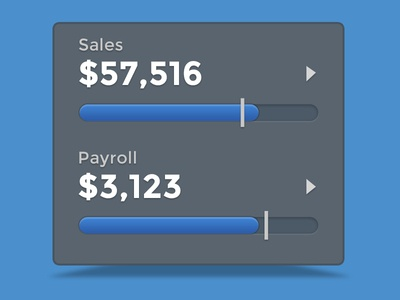 Dashboard Widget widget progress bar blue gradient metrics dashboard payroll sales numbers grey