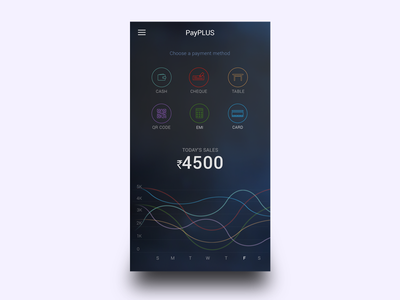 POS Mobile App concept ios minimal dark theme dashboard transactions mobile app ux ui point of sale