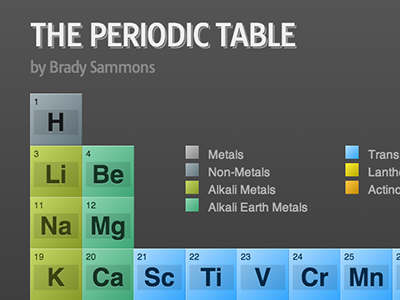 Periodic Table of elements css3 css3 transitions ui