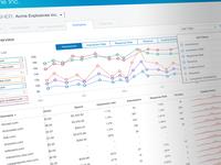 Reporting & Analytics Dashboard