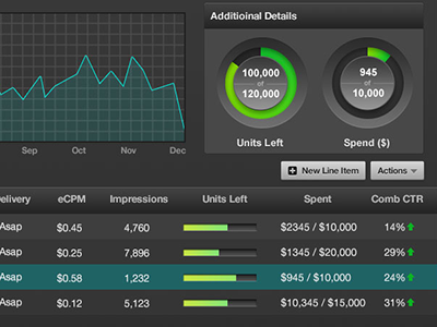 Inline Dashboard panel reporting dashboard
