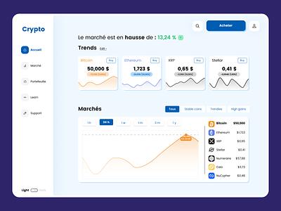 Crypto Dashboard dashoard cryptocurrency crypto french uidesign uxdesign website ui ux design