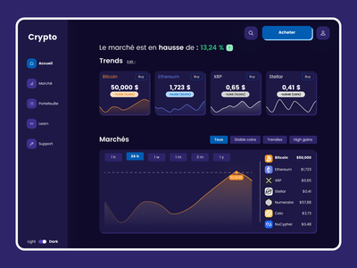 Crypto Dashboard Darkmode cryptocurrency crypto darkmode dashboard uxdesign uidesign website ux ui design