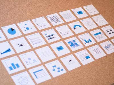 UX cards representation cards uxdesign design ux