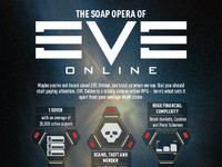 Eve wip 05