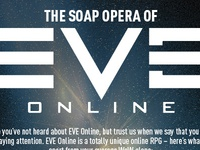 Eve Online Infographic