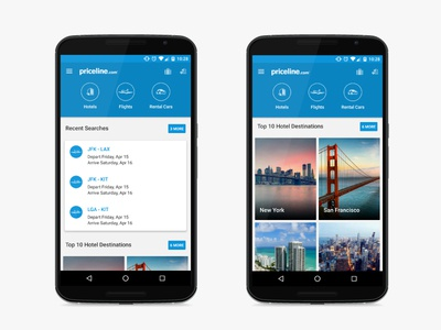 Priceline Android Dashboard