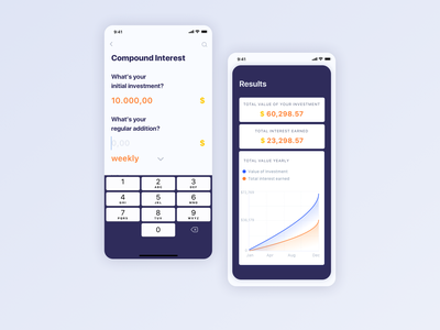 Calculator - Financial app - Daily UI 004 daily ui ui  ux design uidesign dailyui 004 app mobile financial app finance app mobile app design ui dailyui