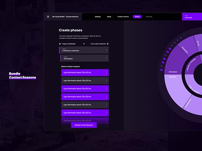 Costumer journey web app wizard minimal ux ui marketing app webapp design clean agency