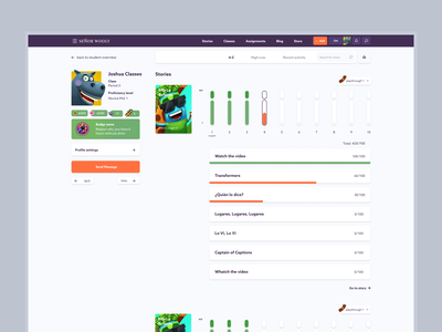 Student progress in teacher environment illustration education graph charts dashboard ui dashboad e-learning edtech web ux ui design agency clean