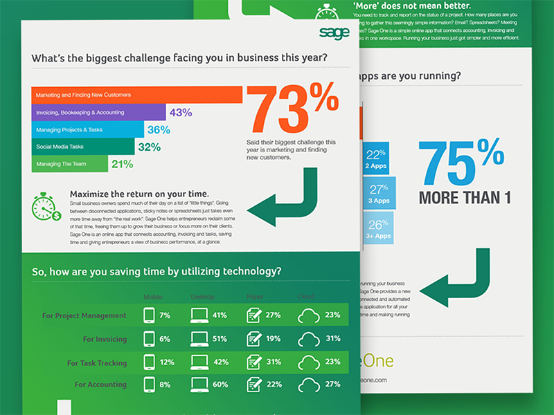 SageOne Infographic infographic