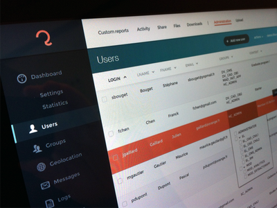 admin Dashboard panel flat administration settings service application account web dashboard admin menu
