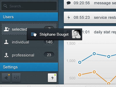 some elements of an admin dashboard france admin administration panel stats statistic drag drop user graph button power logs drag n drop search notification blue dashboard