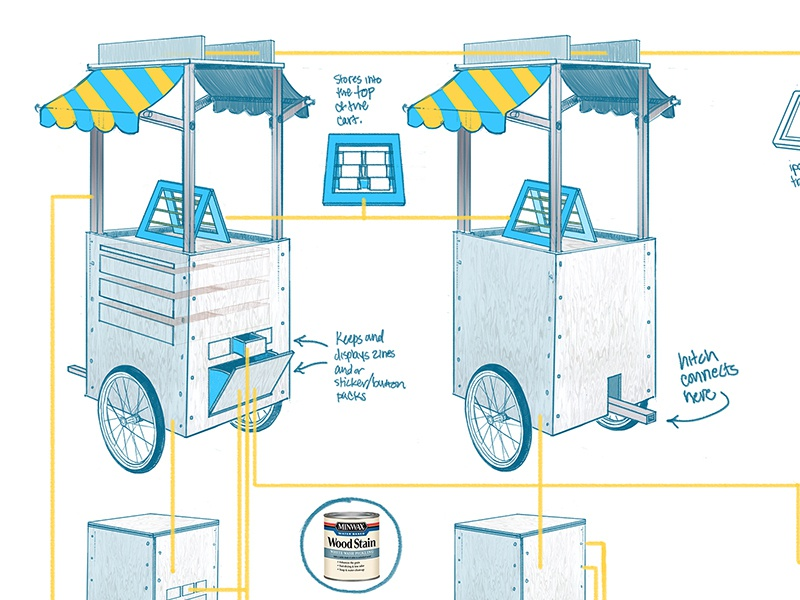 Pop Up Cart mobile retail pop up diagram schematics plans illustration design