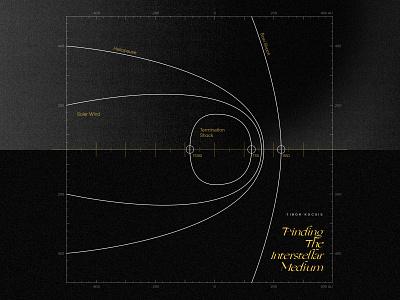 Finding The Interstellar Medium space typography design album cover