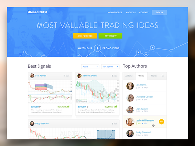 New iResearchFX Homepage design website services blue landing chart graph web color people ideas trading